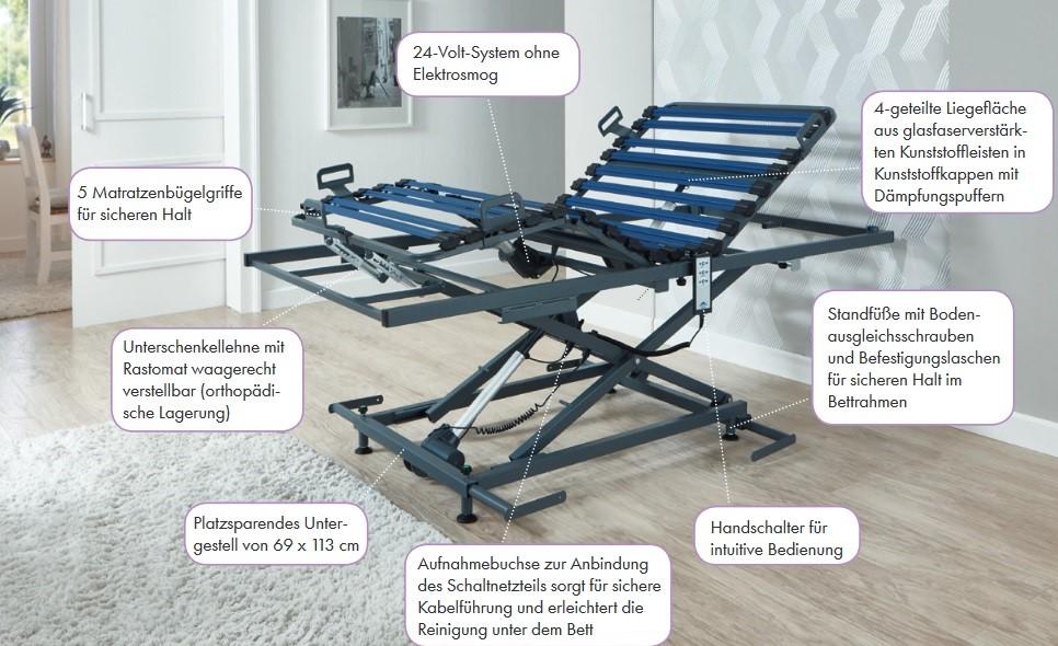 Details-Liftsystem-Steiegelmeyer